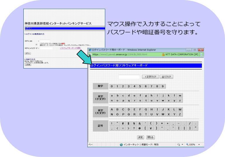 キーロガー対策として、ソフトウェアキーボードをご利用ください